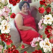 aureat1's profile photo