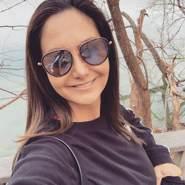 elvisantonio12's profile photo