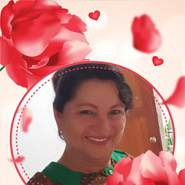 rossmi671's profile photo