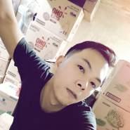 thiend91's profile photo
