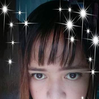 marga_12_Rizal_Célibataire_Femme
