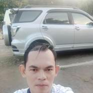indrai175's profile photo