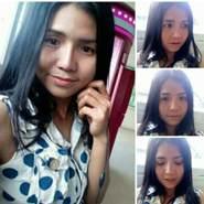 hongfahh's profile photo