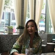 tuna_bali's profile photo