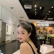 ngocdiu's profile photo