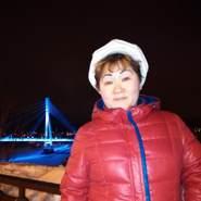 larisa183's profile photo