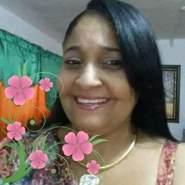 lourdesa112's profile photo