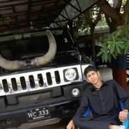 hariyas2's profile photo