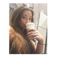 mariag2251's profile photo