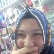 hafsan7's profile photo