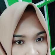 dewik049's profile photo