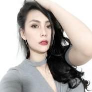 elissa38's profile photo