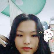 user_bg2809's profile photo