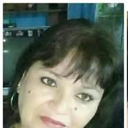 noemil30's profile photo