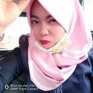 fitri5806's profile photo