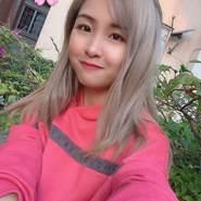 ainanoty's profile photo
