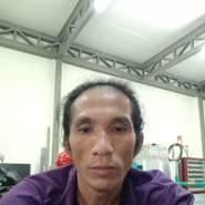 user_wr06452's profile photo