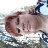 ludmilazolotoreva156's profile photo