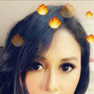 ndjxbdbd's profile photo