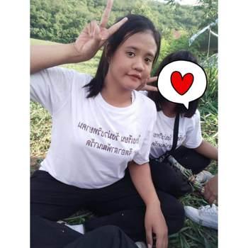 benjawan80437_Saraburi_Độc thân_Nữ