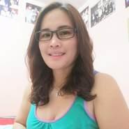 gelaic's profile photo
