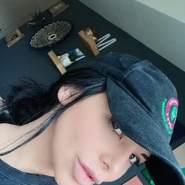 caterinase's profile photo
