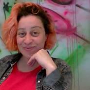 naattin's profile photo