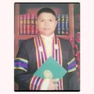 damrongm's profile photo