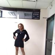 marianar287's profile photo