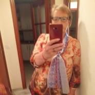 fefic473's profile photo