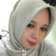 nandini17's profile photo
