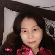 wanglingyan's profile photo