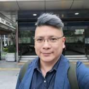 wangwei5's profile photo