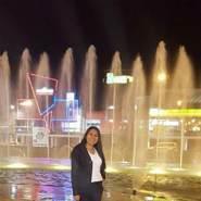 riai970's profile photo