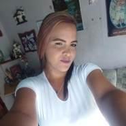 lucimaro11's profile photo