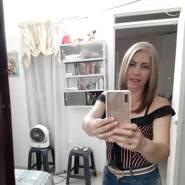 consueloc14's profile photo