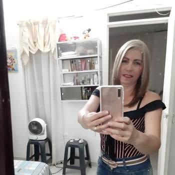 consueloc14_Valle Del Cauca_Kawaler/Panna_Kobieta