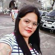 princess796's profile photo