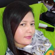 linam2932's profile photo