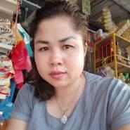 chitsavanhm's profile photo