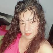 Diana1219's profile photo