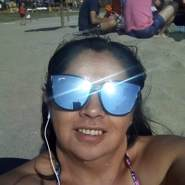 gloriar145's profile photo