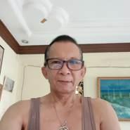 hassanh1285's profile photo