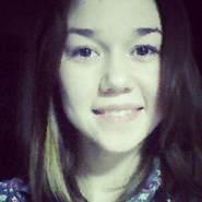 zsjumichael's profile photo