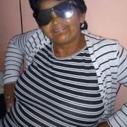 leonora59's profile photo