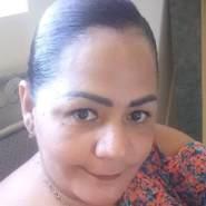 tania048's profile photo