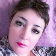 sandran232's profile photo