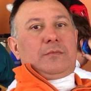 harryt85's profile photo