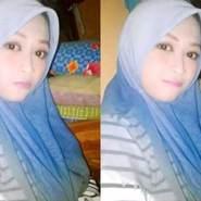 fahrizategal12's profile photo