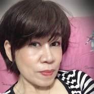 mymy750's profile photo